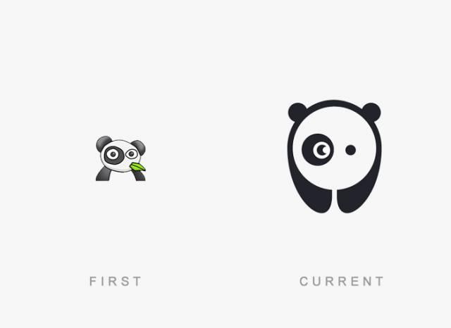 2 Bored Panda