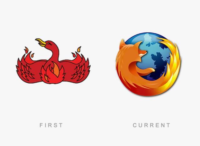 3 Mozilla Firefox